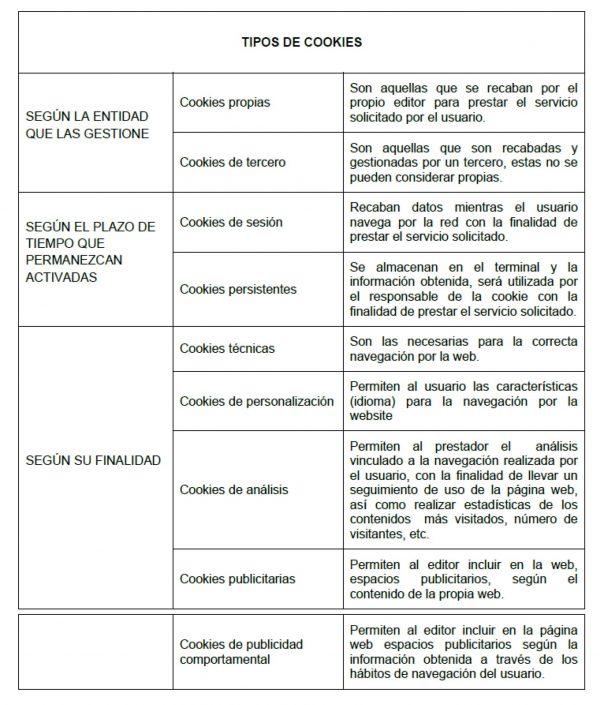 POLÍTICA-DE-COOKIES-1