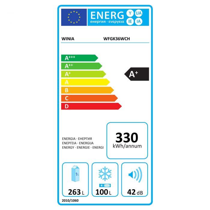 Etiqueta-Energética