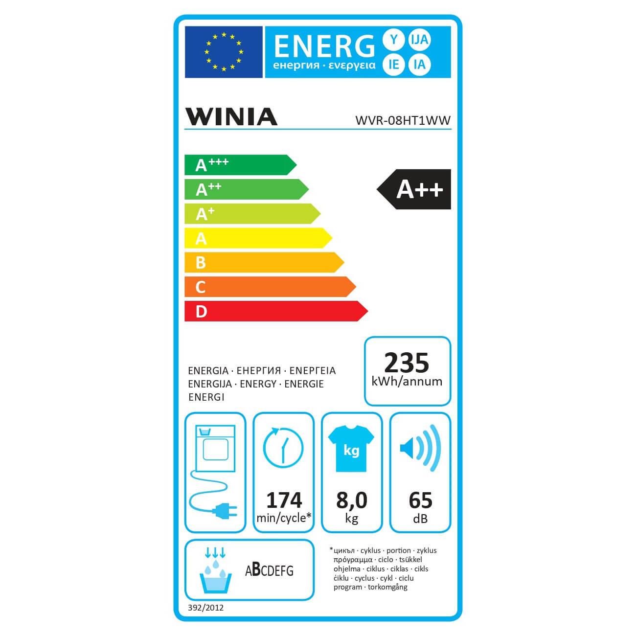 WVR-08HT1WW-Etiqueta-Energética